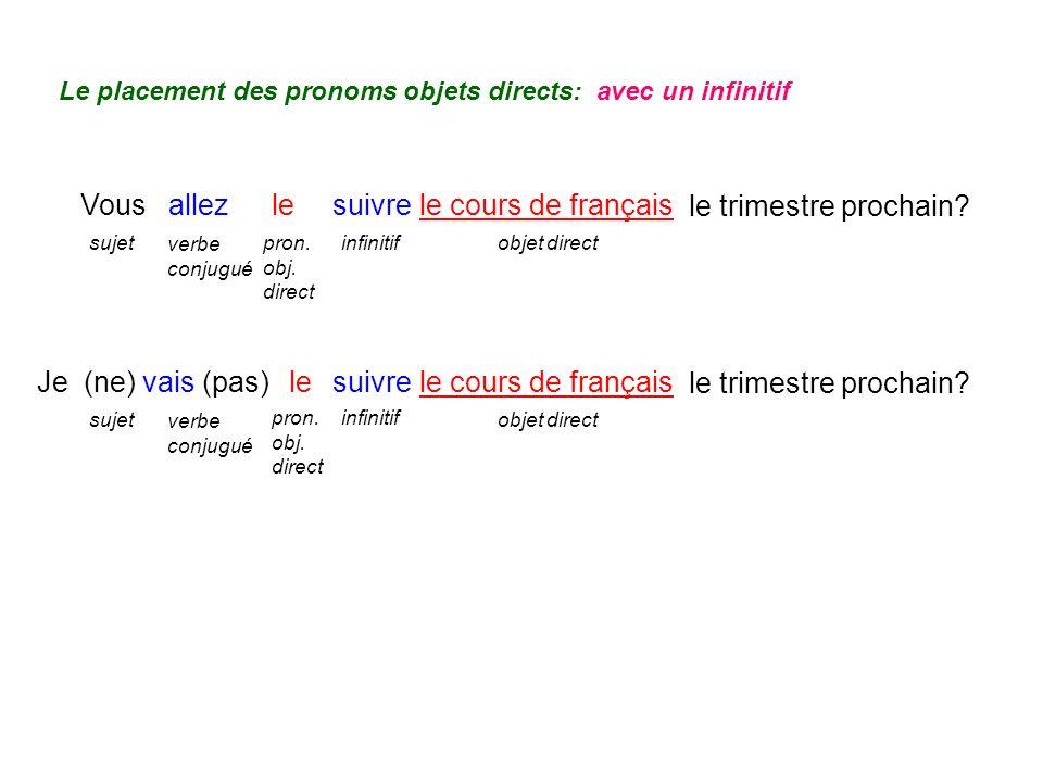 Vous allezsuivrele cours de français sujetinfinitifobjet direct le pron.