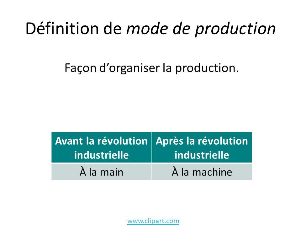 Définition de mode de production Façon dorganiser la production.