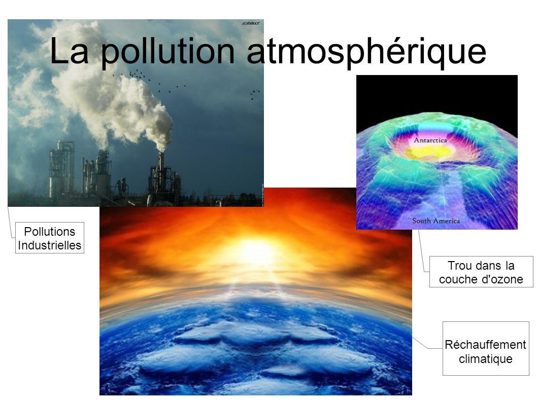 La pollution atmosphérique Pollutions Industrielles Réchauffement climatique Trou dans la couche d'ozone