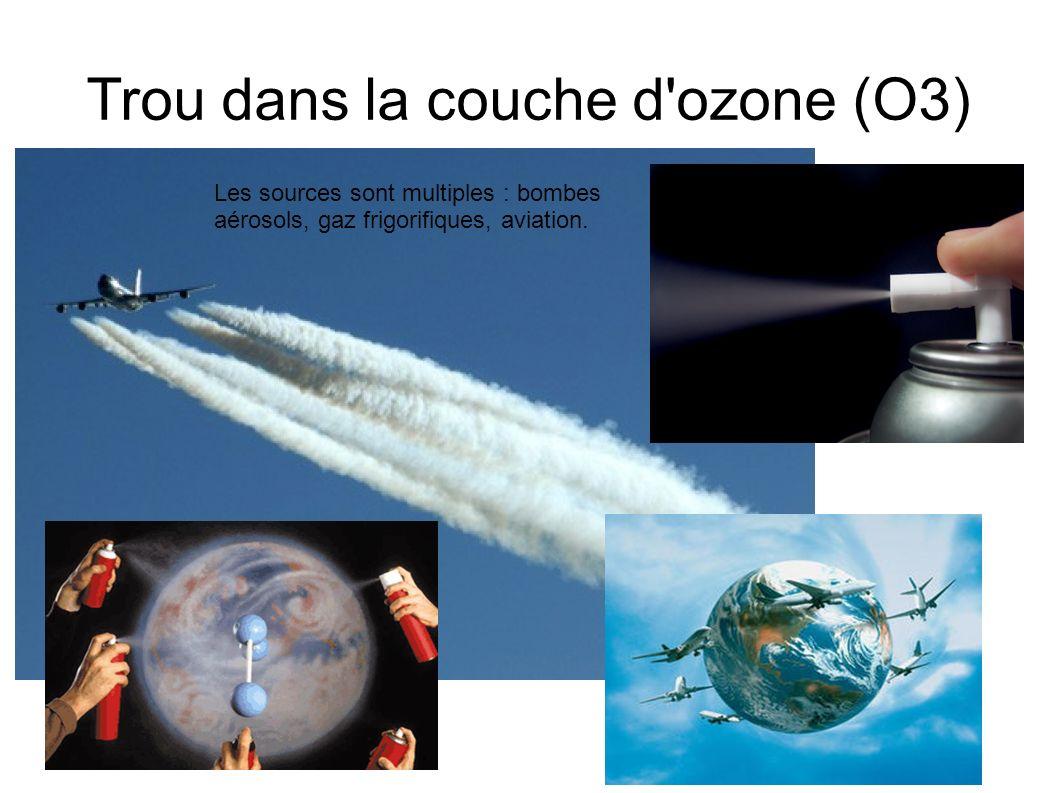Trou dans la couche d'ozone (O3) Les sources sont multiples : bombes aérosols, gaz frigorifiques, aviation.