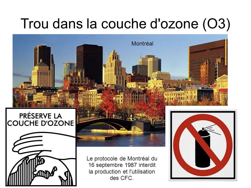 Trou dans la couche d'ozone (O3) Le protocole de Montréal du 16 septembre 1987 interdit la production et l'utilisation des CFC. Montréal