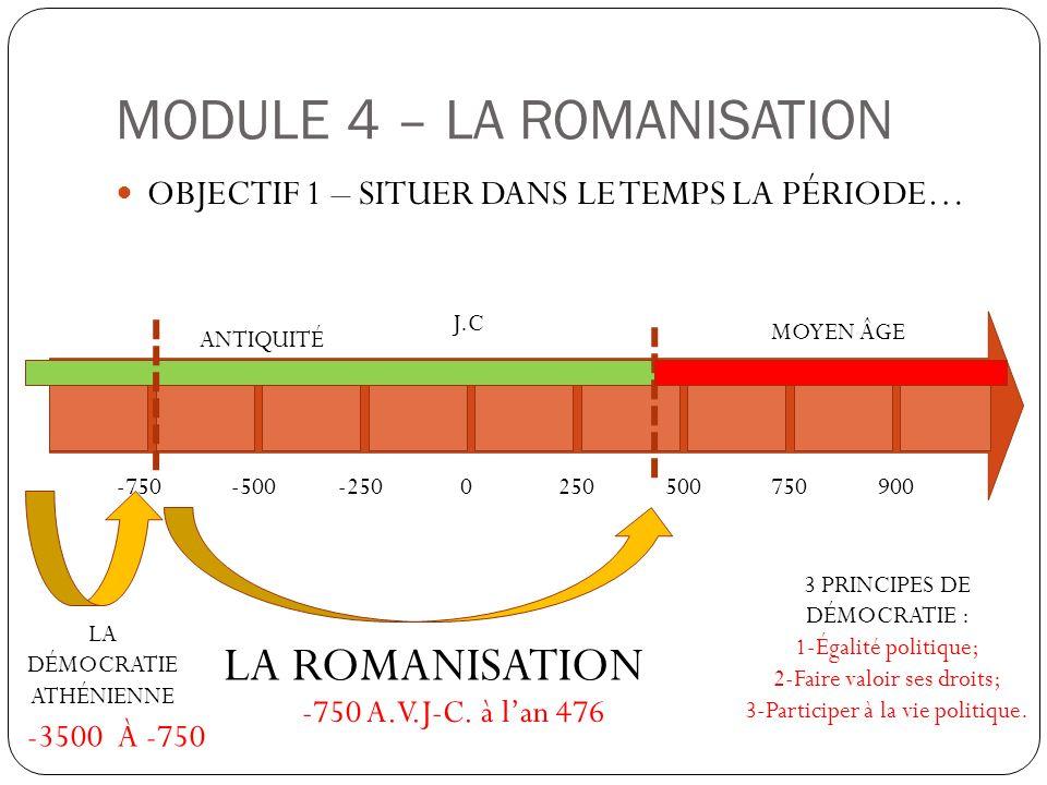 MODULE 4 – LA ROMANISATION OBJECTIF 1 – SITUER DANS LE TEMPS LA PÉRIODE… -750-500-2500250500750900 J.C ANTIQUITÉ MOYEN ÂGE LA ROMANISATION LA DÉMOCRAT