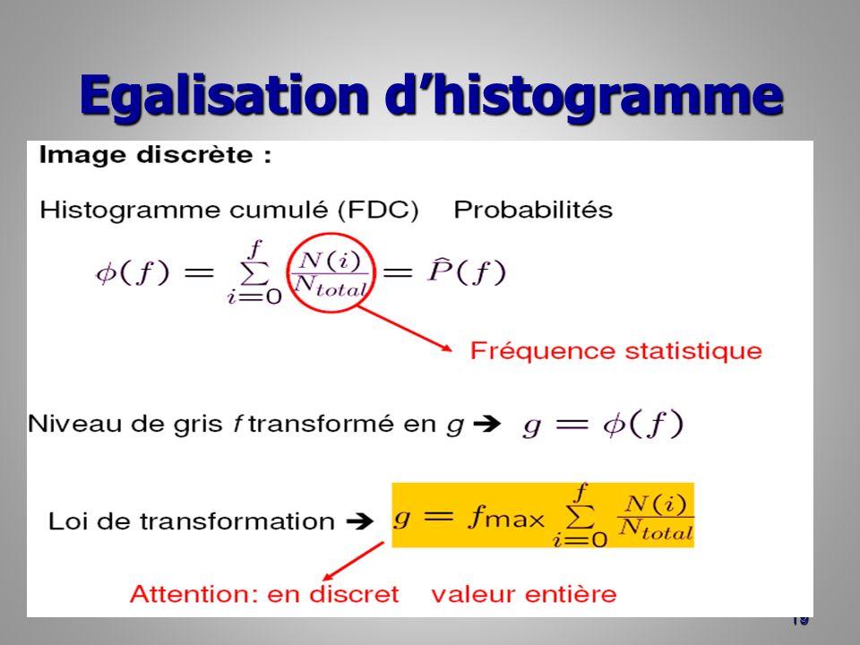 Egalisation dhistogramme 19