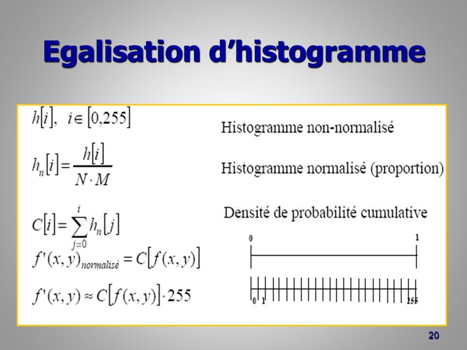 Egalisation dhistogramme 20