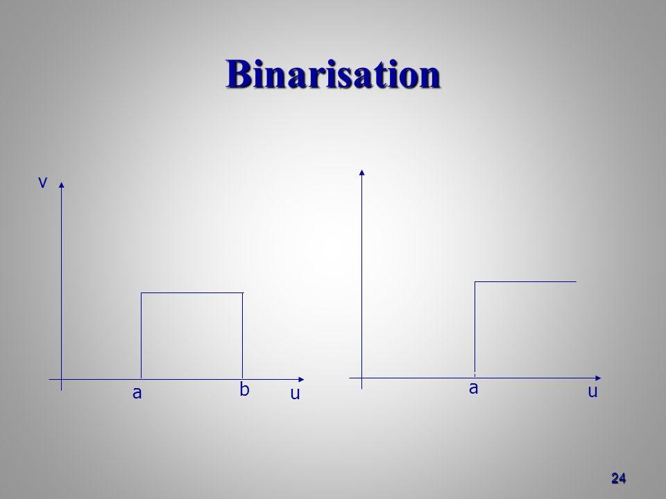 Binarisation 24 a u b v a u