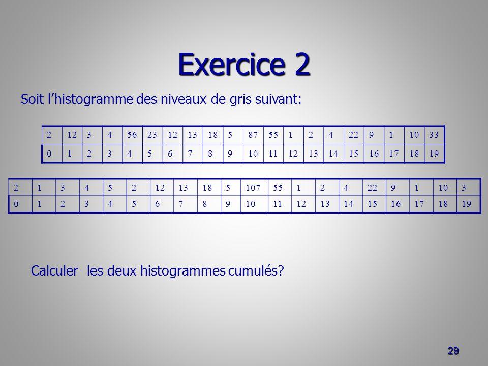 29 Exercice 2 Soit lhistogramme des niveaux de gris suivant: 2123456231213185875512422911033 012345678910111213141516171819 Calculer les deux histogrammes cumulés.
