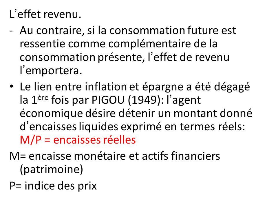 Leffet revenu. -Au contraire, si la consommation future est ressentie comme complémentaire de la consommation présente, leffet de revenu lemportera. L