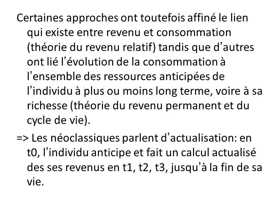 Certaines approches ont toutefois affiné le lien qui existe entre revenu et consommation (théorie du revenu relatif) tandis que dautres ont lié lévolu