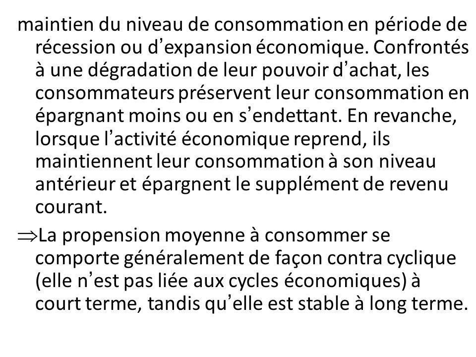 maintien du niveau de consommation en période de récession ou dexpansion économique. Confrontés à une dégradation de leur pouvoir dachat, les consomma