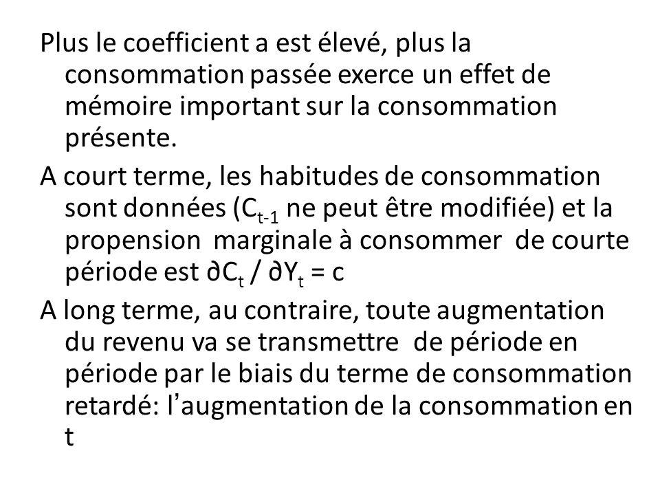 Plus le coefficient a est élevé, plus la consommation passée exerce un effet de mémoire important sur la consommation présente. A court terme, les hab