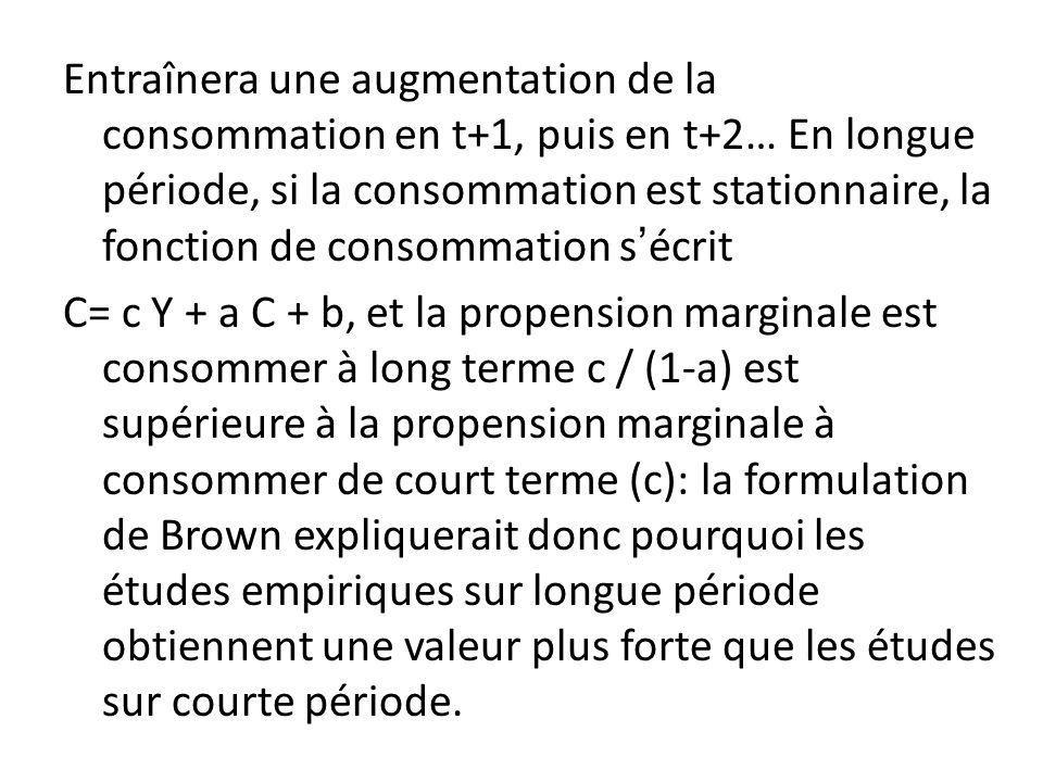 Entraînera une augmentation de la consommation en t+1, puis en t+2… En longue période, si la consommation est stationnaire, la fonction de consommatio
