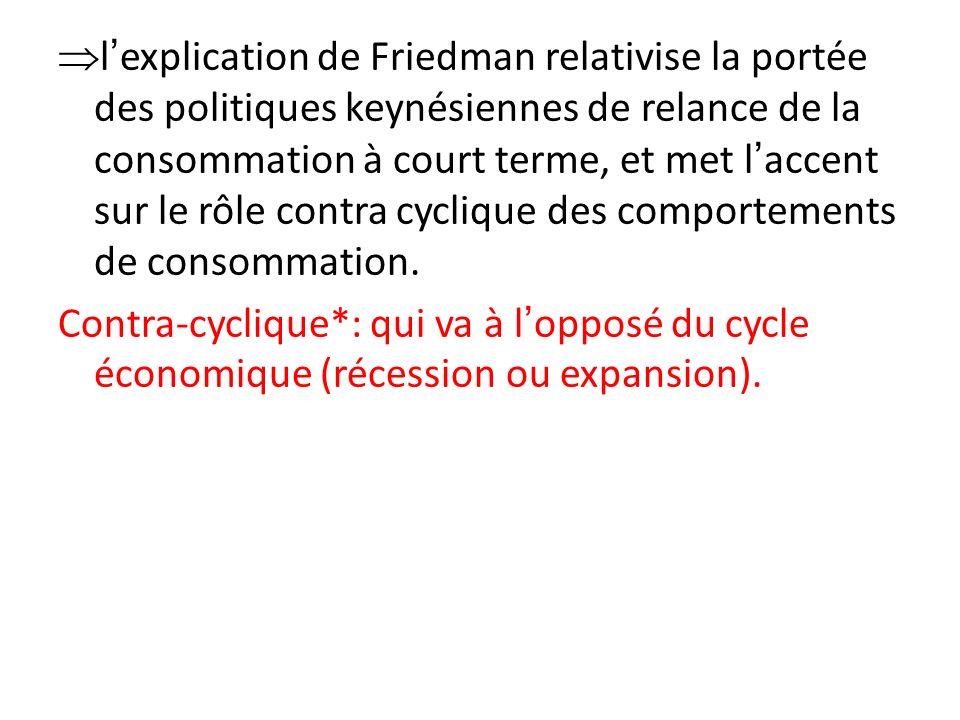 lexplication de Friedman relativise la portée des politiques keynésiennes de relance de la consommation à court terme, et met laccent sur le rôle cont