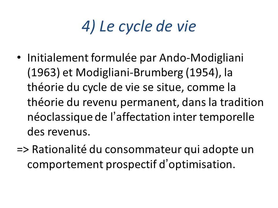 4) Le cycle de vie Initialement formulée par Ando-Modigliani (1963) et Modigliani-Brumberg (1954), la théorie du cycle de vie se situe, comme la théor