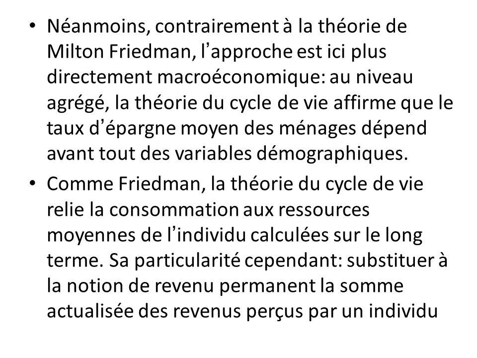 Néanmoins, contrairement à la théorie de Milton Friedman, lapproche est ici plus directement macroéconomique: au niveau agrégé, la théorie du cycle de