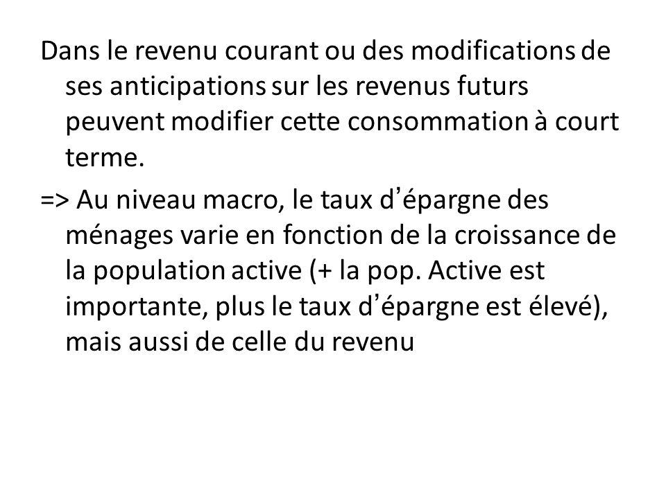 Dans le revenu courant ou des modifications de ses anticipations sur les revenus futurs peuvent modifier cette consommation à court terme. => Au nivea
