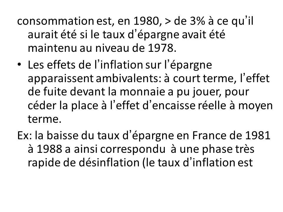 consommation est, en 1980, > de 3% à ce quil aurait été si le taux dépargne avait été maintenu au niveau de 1978. Les effets de linflation sur lépargn