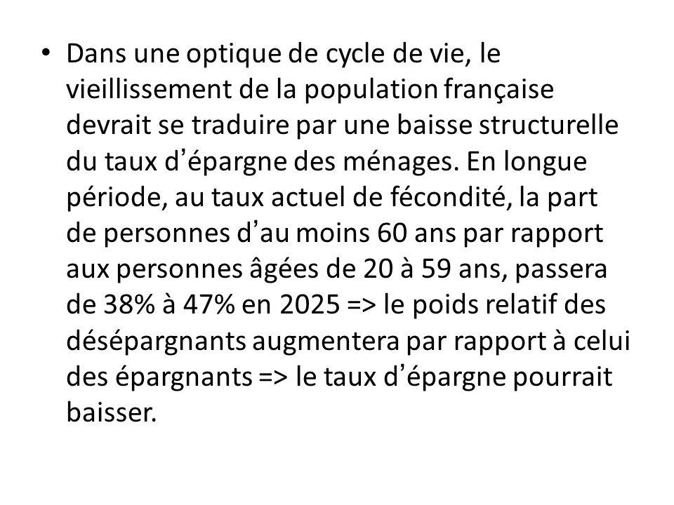 Dans une optique de cycle de vie, le vieillissement de la population française devrait se traduire par une baisse structurelle du taux dépargne des mé