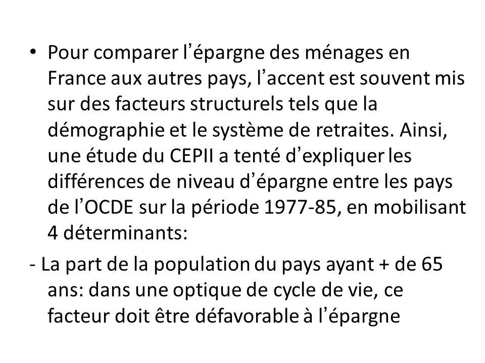 Pour comparer lépargne des ménages en France aux autres pays, laccent est souvent mis sur des facteurs structurels tels que la démographie et le systè