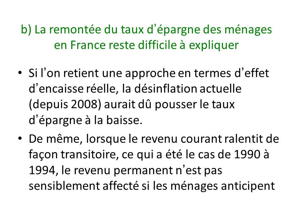 b) La remontée du taux dépargne des ménages en France reste difficile à expliquer Si lon retient une approche en termes deffet dencaisse réelle, la dé