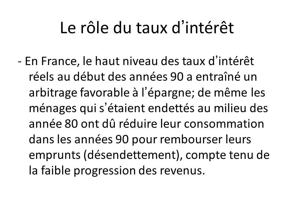 Le rôle du taux dintérêt - En France, le haut niveau des taux dintérêt réels au début des années 90 a entraîné un arbitrage favorable à lépargne; de m