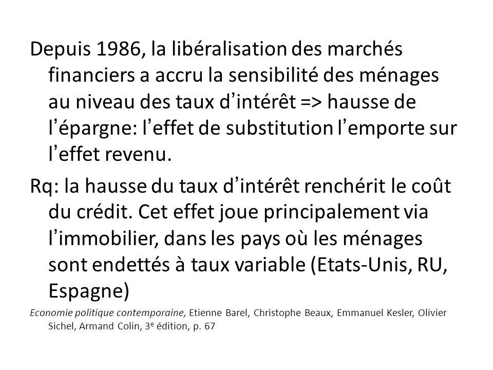Depuis 1986, la libéralisation des marchés financiers a accru la sensibilité des ménages au niveau des taux dintérêt => hausse de lépargne: leffet de