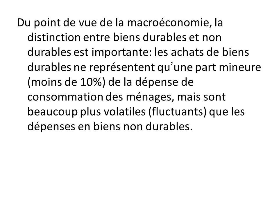 Du point de vue de la macroéconomie, la distinction entre biens durables et non durables est importante: les achats de biens durables ne représentent