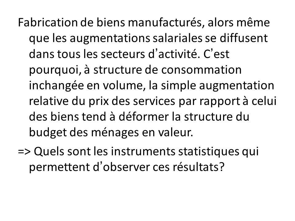 Fabrication de biens manufacturés, alors même que les augmentations salariales se diffusent dans tous les secteurs dactivité. Cest pourquoi, à structu