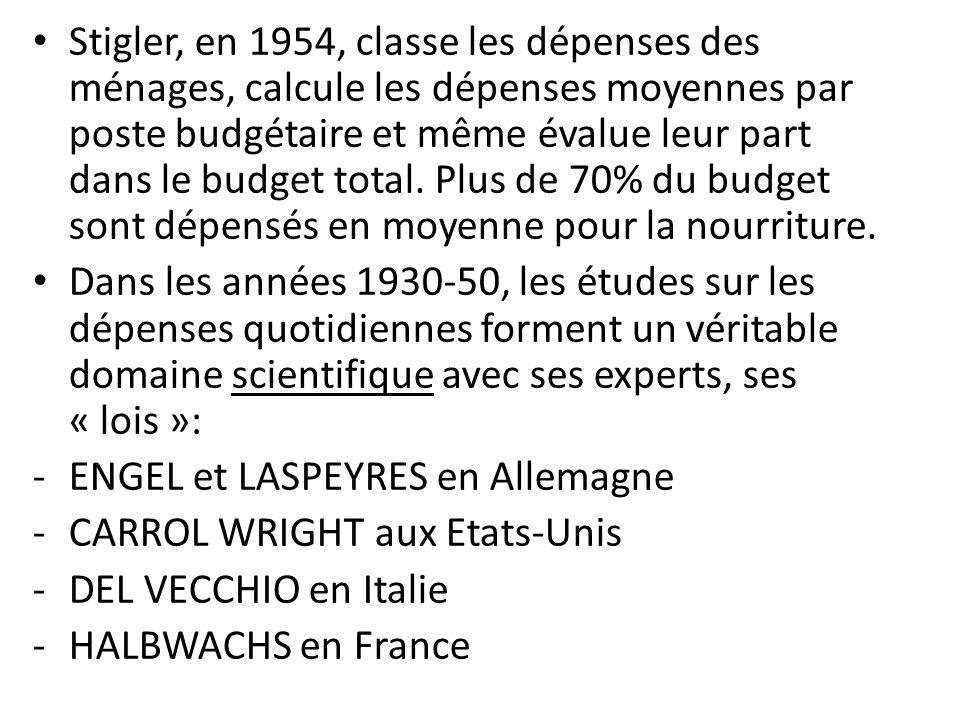 Stigler, en 1954, classe les dépenses des ménages, calcule les dépenses moyennes par poste budgétaire et même évalue leur part dans le budget total. P