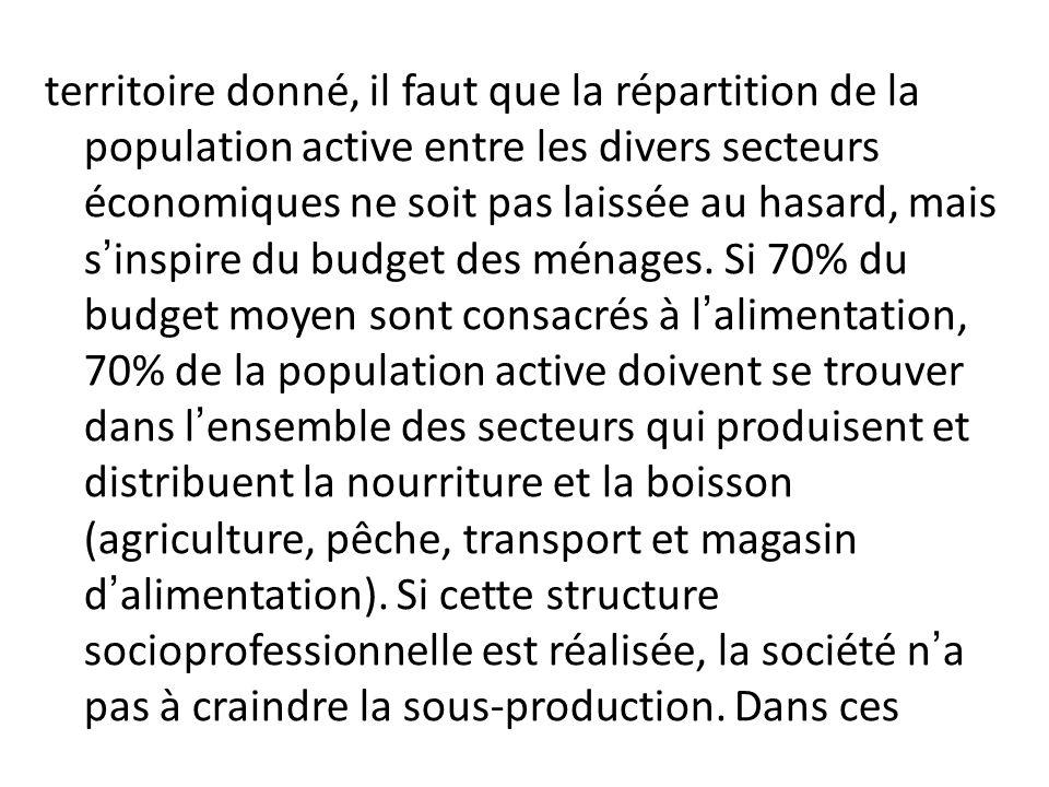 territoire donné, il faut que la répartition de la population active entre les divers secteurs économiques ne soit pas laissée au hasard, mais sinspir