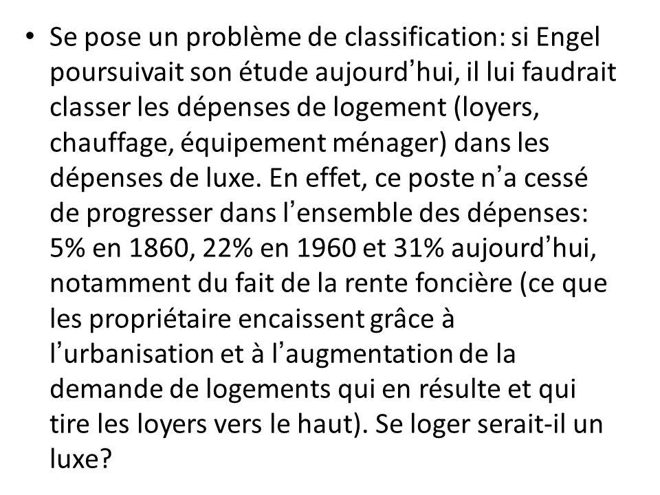 Se pose un problème de classification: si Engel poursuivait son étude aujourdhui, il lui faudrait classer les dépenses de logement (loyers, chauffage,