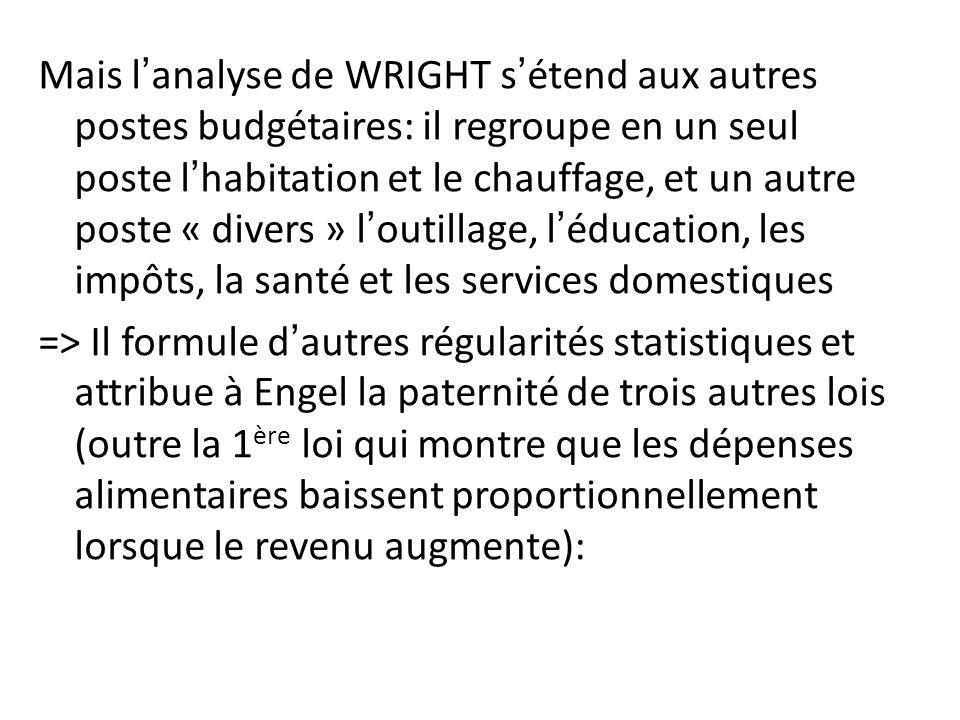 Mais lanalyse de WRIGHT sétend aux autres postes budgétaires: il regroupe en un seul poste lhabitation et le chauffage, et un autre poste « divers » l