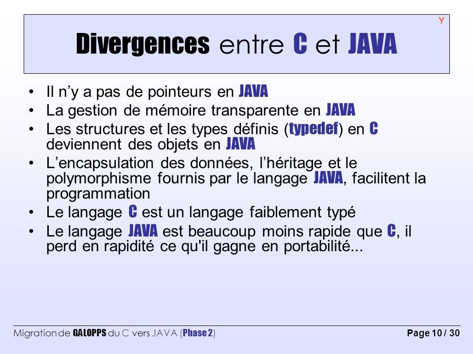 Migration de GALOPPS du C vers JAVA ( Phase 2 ) Page 11 / 30 Implémentation sous JAVA 1/8 [Soumaya Chaffar] Inversion –Elle implémente deux méthodes dinversion InverCir et InverCla.