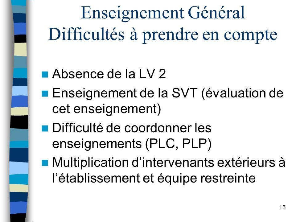 13 Enseignement Général Difficultés à prendre en compte Absence de la LV 2 Enseignement de la SVT (évaluation de cet enseignement) Difficulté de coordonner les enseignements (PLC, PLP) Multiplication dintervenants extérieurs à létablissement et équipe restreinte