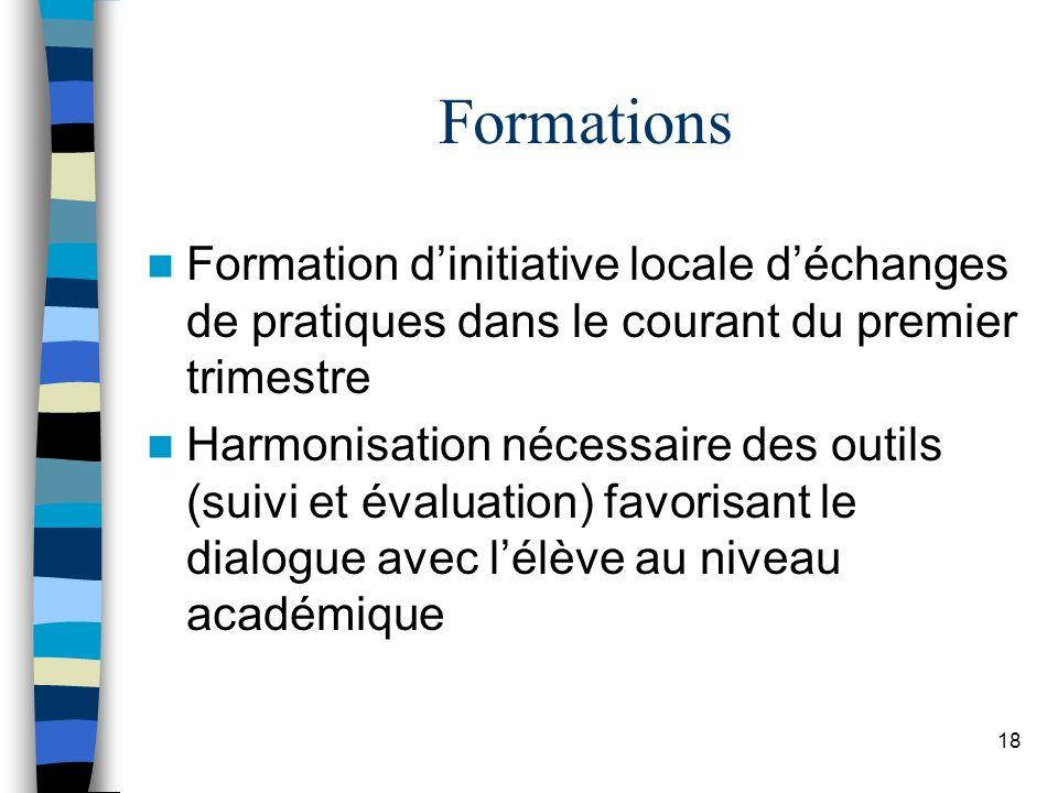 18 Formations Formation dinitiative locale déchanges de pratiques dans le courant du premier trimestre Harmonisation nécessaire des outils (suivi et évaluation) favorisant le dialogue avec lélève au niveau académique