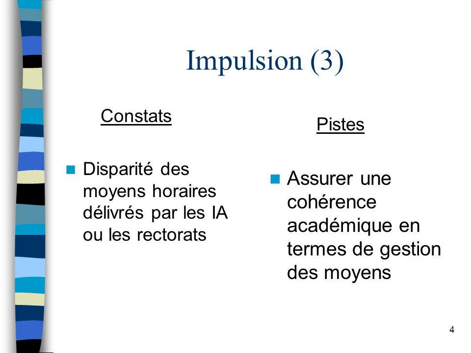 4 Constats Disparité des moyens horaires délivrés par les IA ou les rectorats Pistes Assurer une cohérence académique en termes de gestion des moyens Impulsion (3)