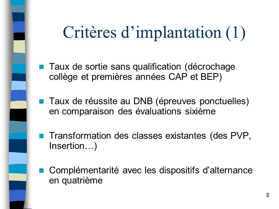 6 Critères dimplantation (2) Veiller à articuler les implantations avec la carte des CAP