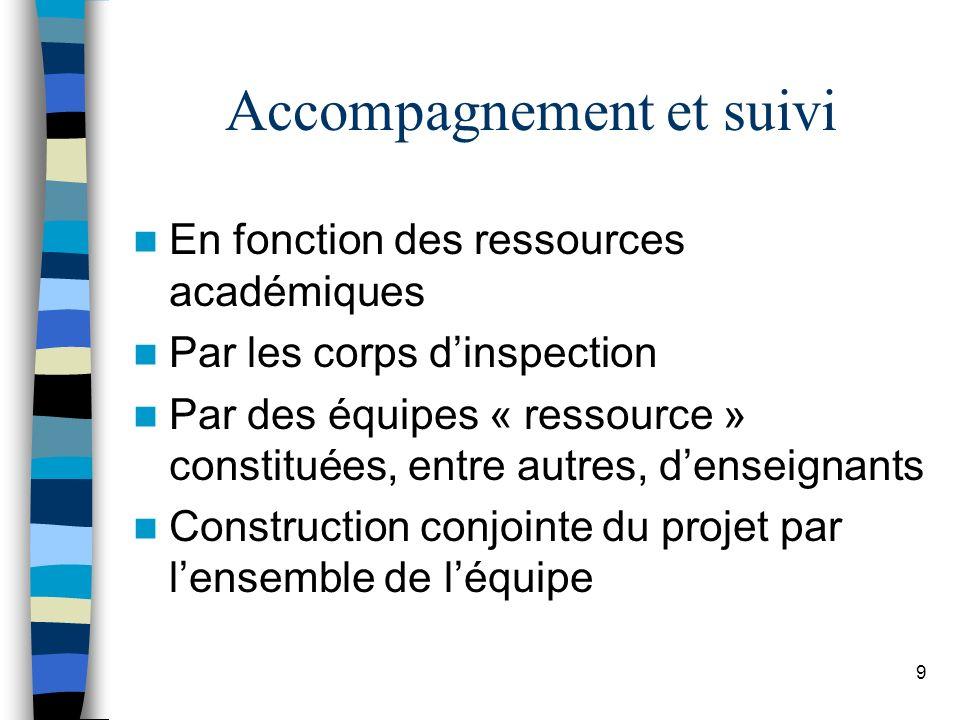 9 Accompagnement et suivi En fonction des ressources académiques Par les corps dinspection Par des équipes « ressource » constituées, entre autres, denseignants Construction conjointe du projet par lensemble de léquipe