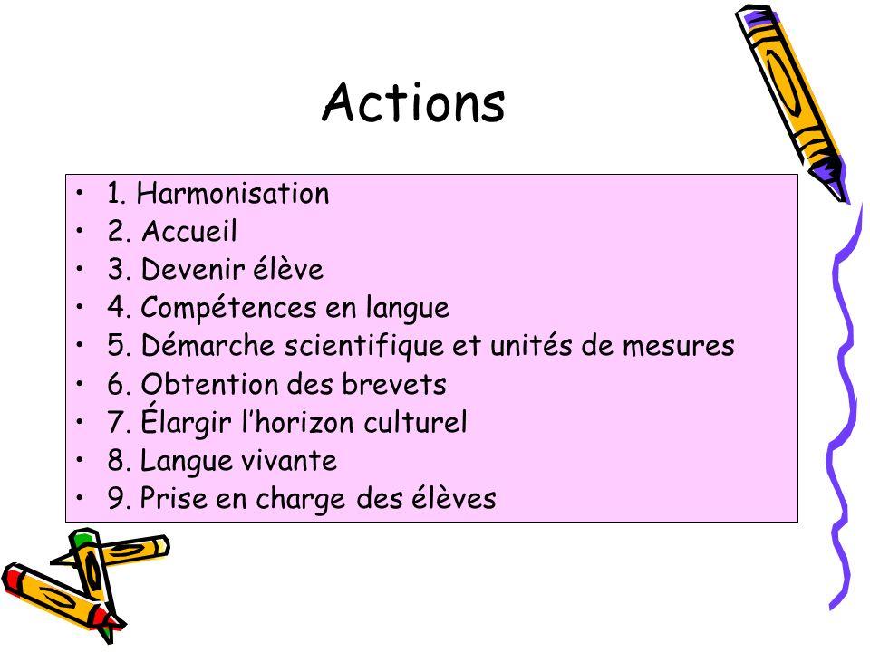 Actions 1.Harmonisation 2. Accueil 3. Devenir élève 4.