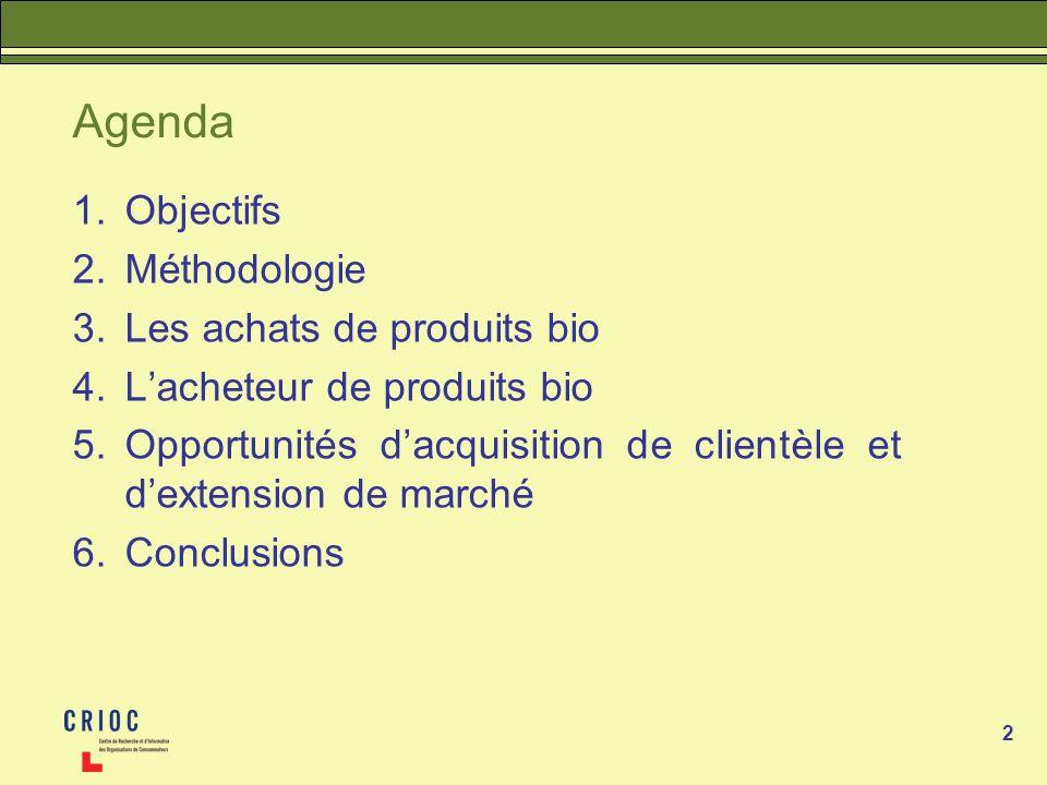 2 Agenda 1.Objectifs 2.Méthodologie 3.Les achats de produits bio 4.Lacheteur de produits bio 5.Opportunités dacquisition de clientèle et dextension de marché 6.Conclusions