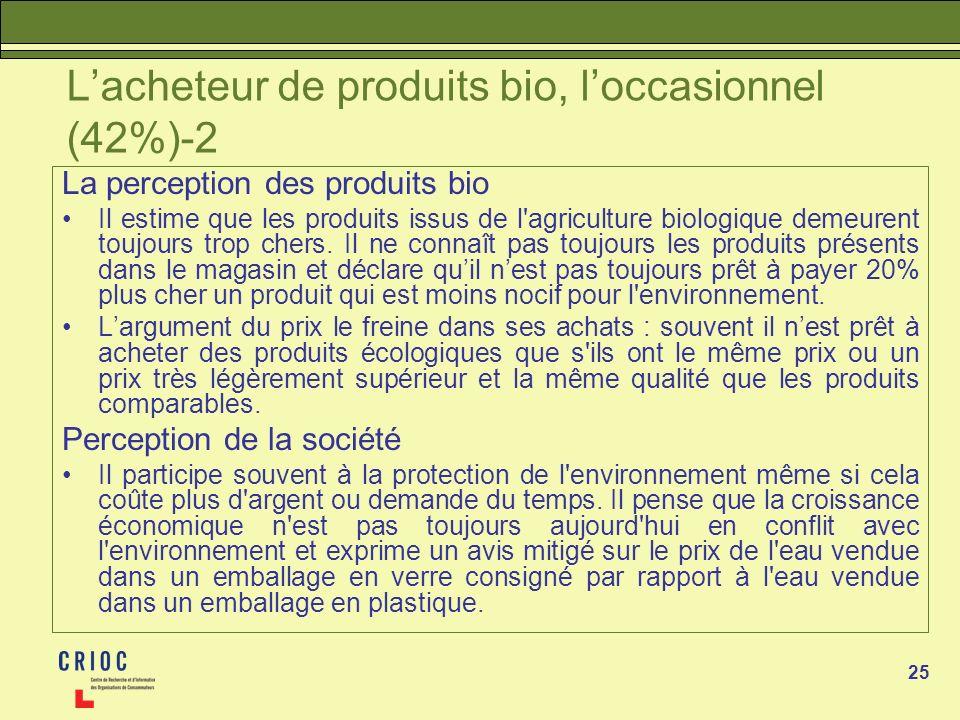 25 Lacheteur de produits bio, loccasionnel (42%)-2 La perception des produits bio Il estime que les produits issus de l agriculture biologique demeurent toujours trop chers.
