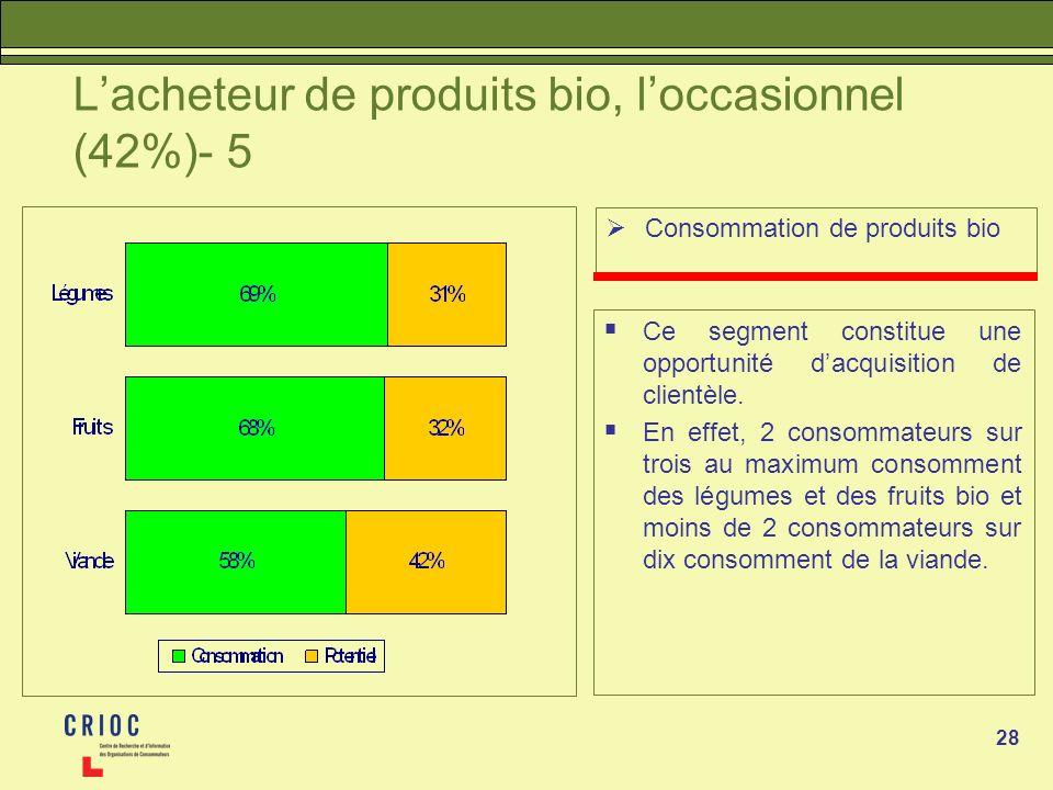 28 Lacheteur de produits bio, loccasionnel (42%)- 5 Consommation de produits bio Ce segment constitue une opportunité dacquisition de clientèle.