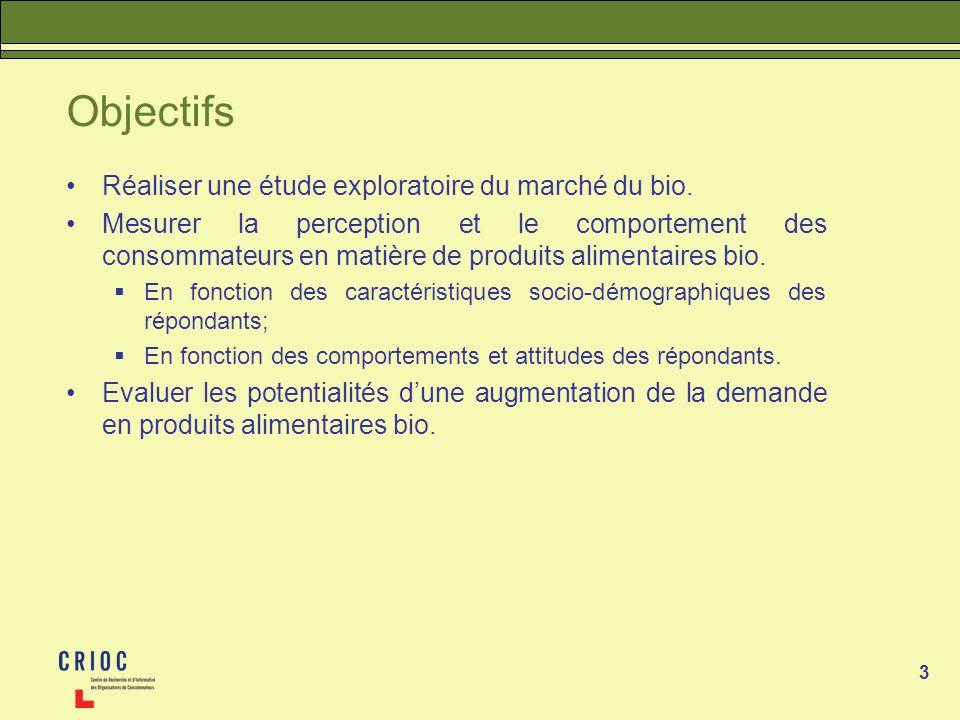 3 Objectifs Réaliser une étude exploratoire du marché du bio. Mesurer la perception et le comportement des consommateurs en matière de produits alimen