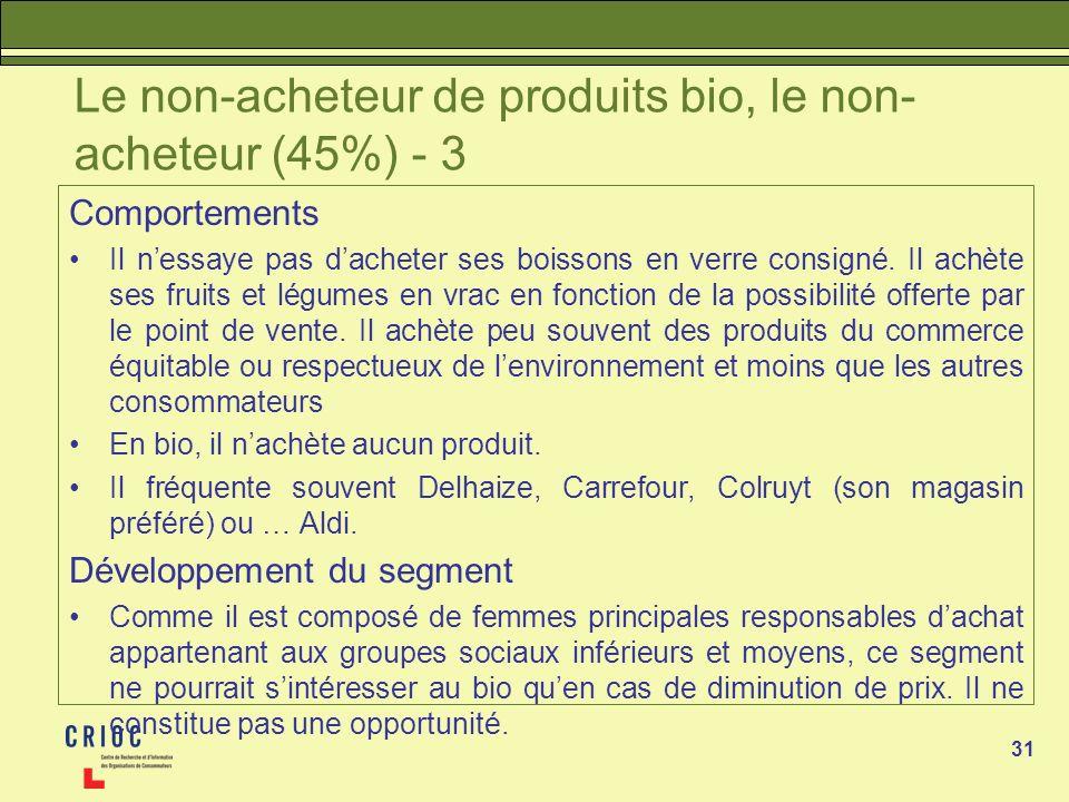 31 Le non-acheteur de produits bio, le non- acheteur (45%) - 3 Comportements Il nessaye pas dacheter ses boissons en verre consigné. Il achète ses fru