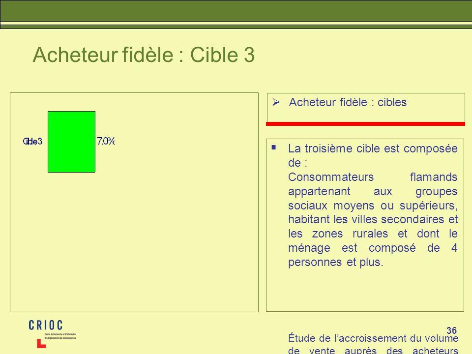 36 Acheteur fidèle : Cible 3 Acheteur fidèle : cibles La troisième cible est composée de : Consommateurs flamands appartenant aux groupes sociaux moye
