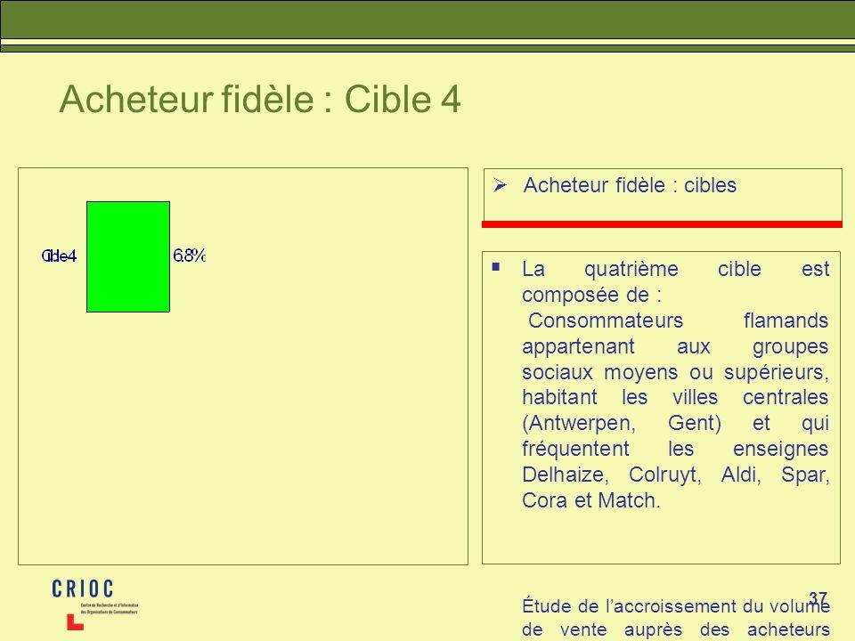37 Acheteur fidèle : Cible 4 Acheteur fidèle : cibles La quatrième cible est composée de : Consommateurs flamands appartenant aux groupes sociaux moyens ou supérieurs, habitant les villes centrales (Antwerpen, Gent) et qui fréquentent les enseignes Delhaize, Colruyt, Aldi, Spar, Cora et Match.