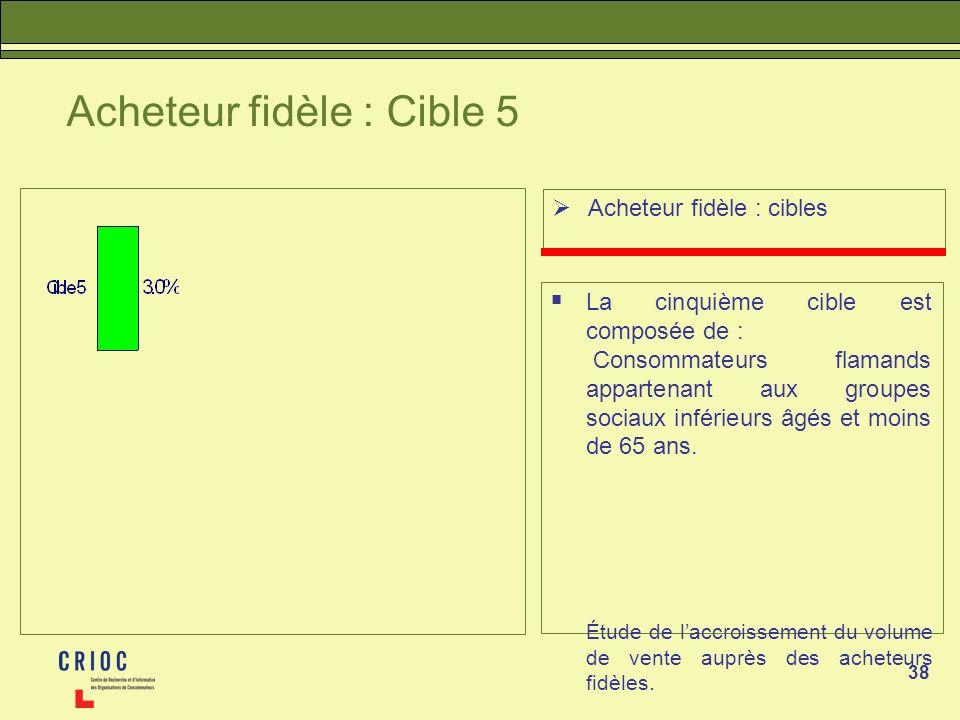 38 Acheteur fidèle : Cible 5 Acheteur fidèle : cibles La cinquième cible est composée de : Consommateurs flamands appartenant aux groupes sociaux inférieurs âgés et moins de 65 ans.