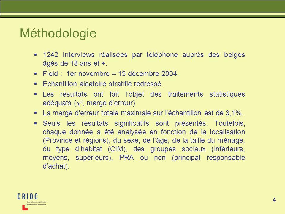 4 Méthodologie 1242 Interviews réalisées par téléphone auprès des belges âgés de 18 ans et +. Field : 1er novembre – 15 décembre 2004. Échantillon alé