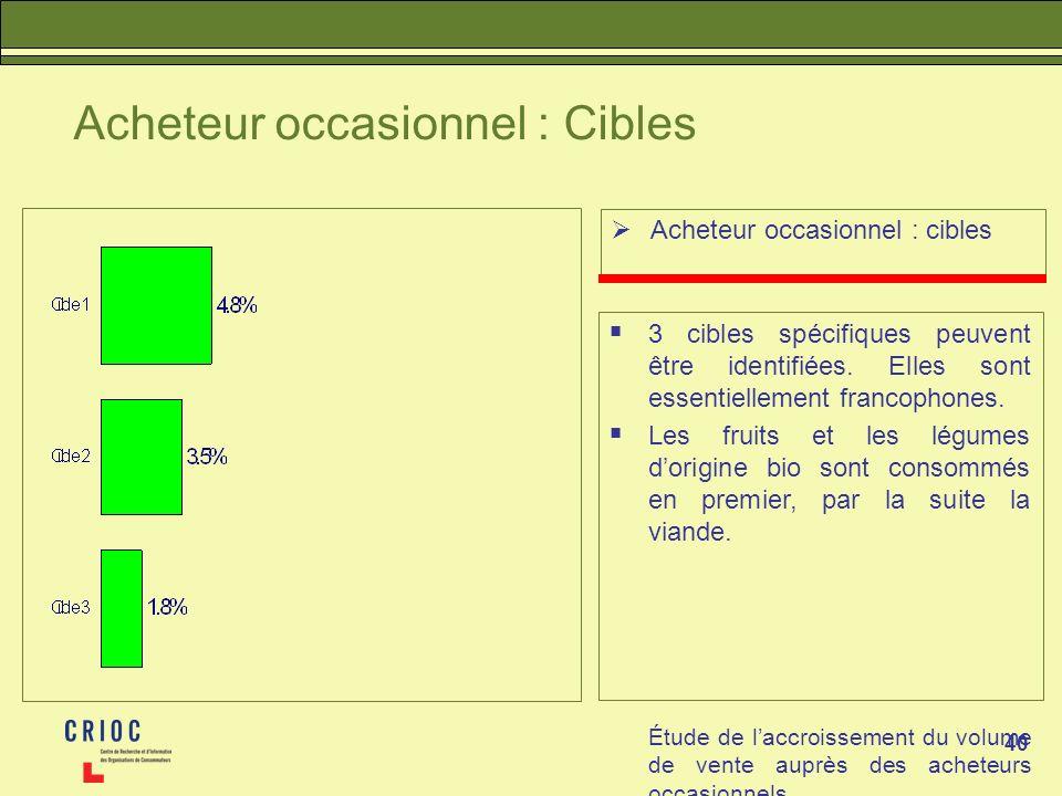 40 Acheteur occasionnel : Cibles Acheteur occasionnel : cibles 3 cibles spécifiques peuvent être identifiées. Elles sont essentiellement francophones.