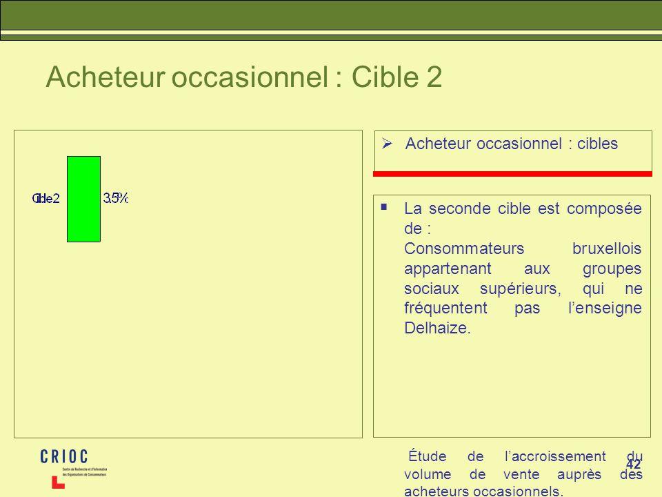 42 Acheteur occasionnel : Cible 2 Acheteur occasionnel : cibles La seconde cible est composée de : Consommateurs bruxellois appartenant aux groupes sociaux supérieurs, qui ne fréquentent pas lenseigne Delhaize.