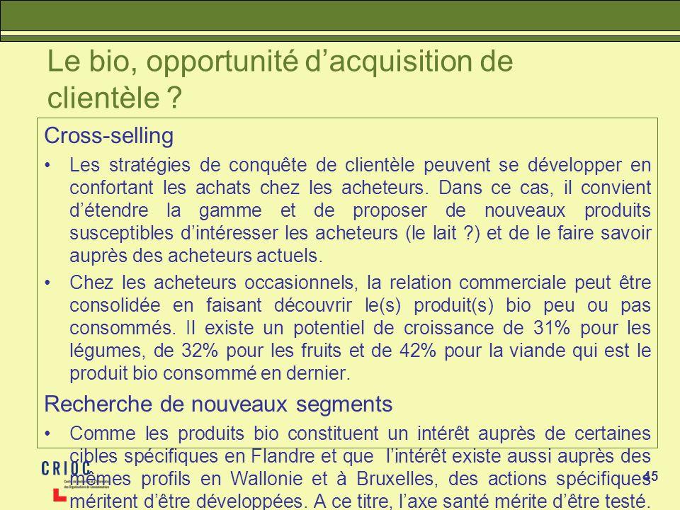 45 Le bio, opportunité dacquisition de clientèle ? Cross-selling Les stratégies de conquête de clientèle peuvent se développer en confortant les achat